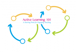 Active Learning 101 provides a foundational overview.